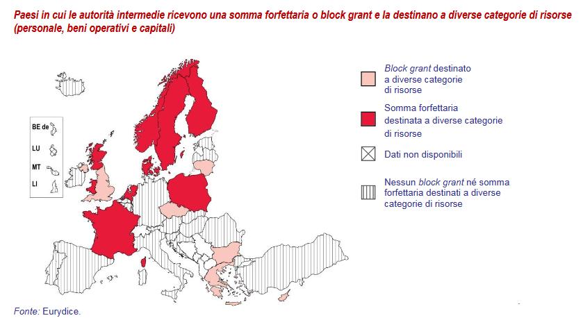 Paesi in cui le autorità intermedie ricevono una somma forfettaria o block grant e la destinano a diverse categorie di risorse (personale, beni operativi e capitali)
